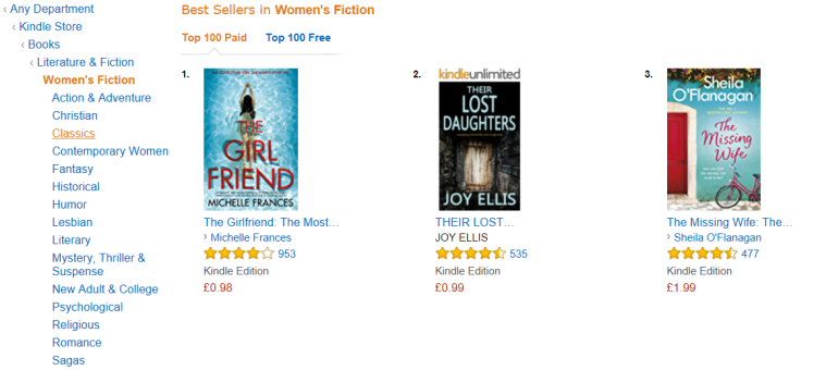 women's fiction on Amazon
